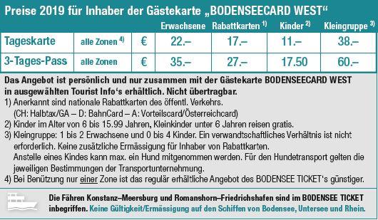 Preise BODENSEE TICKET für BODENSEECARD WEST Inhaber